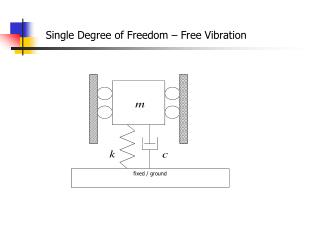 Single Degree of Freedom – Free Vibration