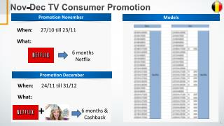 Nov-Dec  TV  Consumer  Promotion
