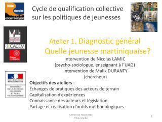 Cycle de qualification collective sur les politiques de jeunesses