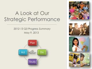 A Look at Our Strategic Performance