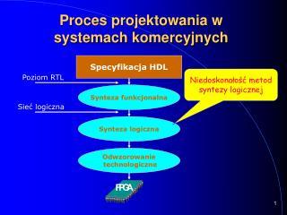 Proces projektowania w systemach komercyjnych
