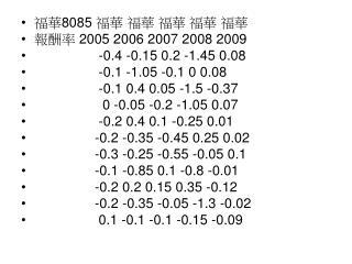 福華 8085  福華 福華 福華 福華 福華 報酬率  2005 2006 2007 2008 2009                  -0.4 -0.15 0.2 -1.45 0.08