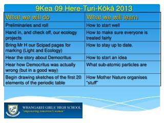 9Kea  09  Here- Turi - K ō k ā  2013