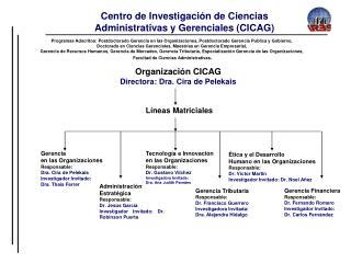 Organizaci n CICAG Directora: Dra. Cira de Pelekais
