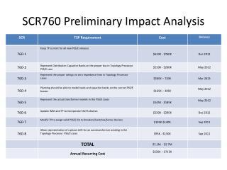 SCR760 Preliminary Impact Analysis