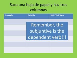 Saca una hoja  de  papel  y  haz tres columnas