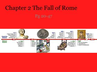 Chapter 2 The Fall of Rome