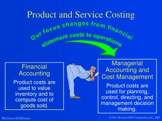 Product and Service Costing