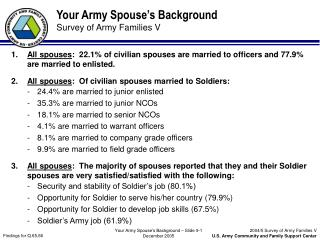 Your Army Spouse's Background Survey of Army Families V