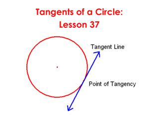Tangents of a Circle:   Lesson 37