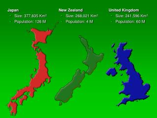 New Zealand Size: 268,021 Km2 Population: 4 M