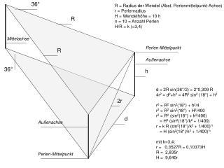 R = Radius der Wendel (Abst. Perlenmittelpunkt-Achse) r = Perlenradius H = Wendelhöhe = 10 h