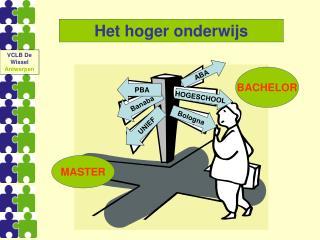 VCLB De Wissel Antwerpen