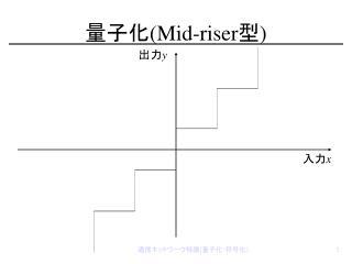 Mid-riser