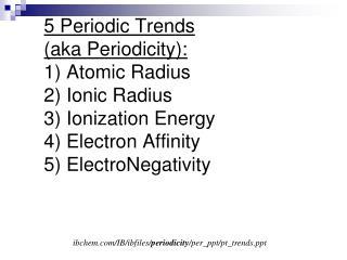 ibchem/IB/ibfiles/ periodicity /per_ppt/pt_trends