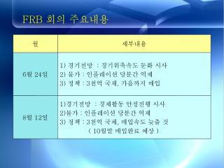 FRB  회의 주요내용