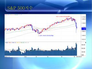 S&P 500 지수