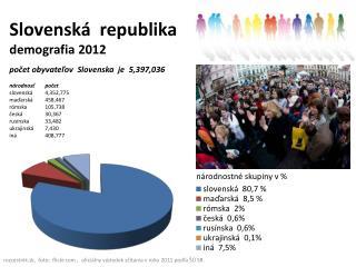 Slovensk�  republika  demografia 2012