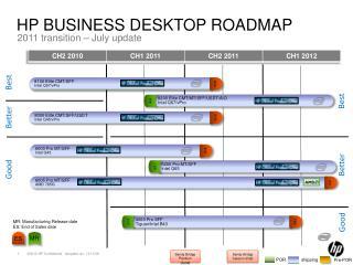 Hp business desktop roadmap