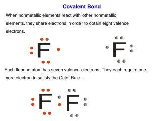 Covalent Bond When nonmetallic elements react with other nonmetallic  elements, they share electrons in order to obtain