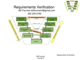 Requirements Verification