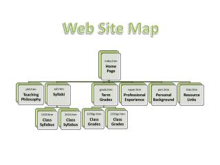 Web Site Map