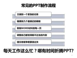 常见的 PPT 制作流程