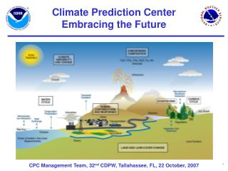 Climate Prediction Center Embracing the Future