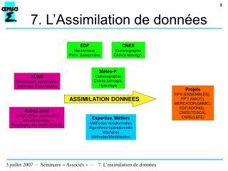7. L'Assimilation de données