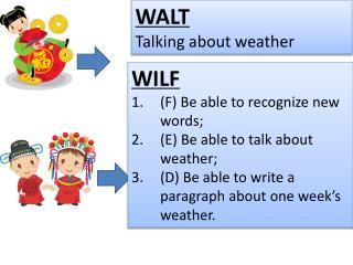 WALT Talking about weather