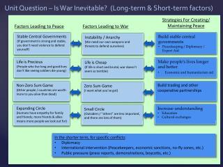 Unit Question � Is War Inevitable?  (Long-term & Short-term factors)
