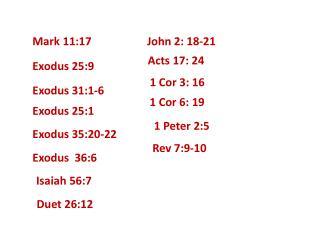 Mark 11:17