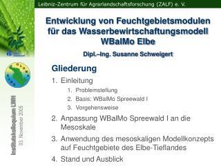 Dipl. Ing. Susanne Schweigert