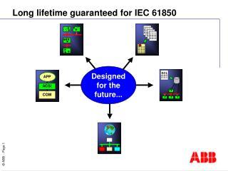 Long lifetime guaranteed for IEC 61850