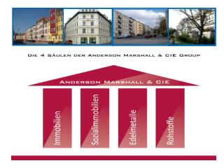 1 40  M il . Euro nieruchomości mieszkalne 7,4 Mi l . Euro Domy starców