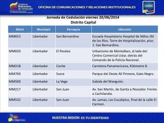 Jornada de  Cedulaci�n viernes  20/06/2014 Distrito Capital