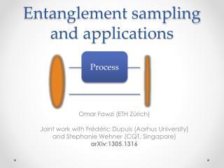 Entanglement sampling and applications