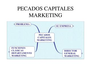 PECADOS CAPITALES MARKETING