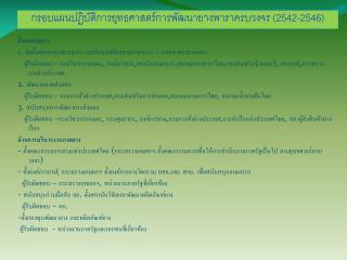 กรอบแผนปฏิบัติการยุทธศาสตร์การพัฒนายางพาราครบวงจร (2542-2546)