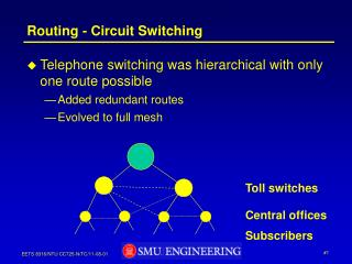 Routing - Circuit Switching