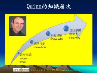 Quinn 的知識層次
