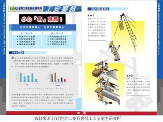 資料 來源 : 行政院勞工 委員會勞工安全衛生研究所