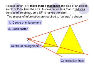 A scale factor SF more than 1 increases the size of an object, so SF of 2 doubles the size. A scale factor less than 1 r