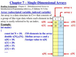Chapter 7 – Single-Dimensional Arrays
