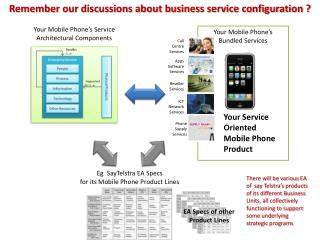 Remember our discussions about business service configuration  ?