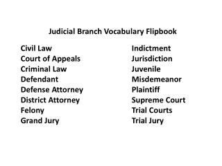 Judicial Branch Vocabulary  Flipbook Civil  Law				Indictment Court of  Appeals			Jurisdiction