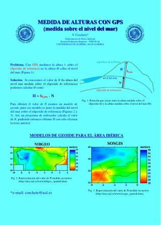 MEDIDA DE ALTURAS CON GPS  medida sobre el nivel del mar V. Corchete Departamento de F sica Aplicada Escuela Polit cnica