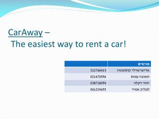 CarAway  – The easiest way to rent a car!