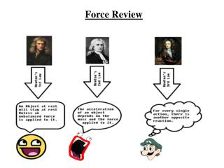 Force Review