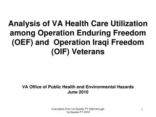 Current DoD Roster of  Recent Veterans